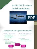 U.D. 2 Organización Del Proceso de Aprovisionamiento
