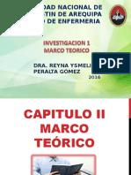Marco Teorico Inv.1 2016 Modificado(0)