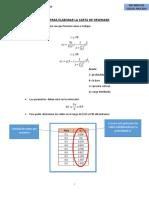 pasos para realizar  la carta de newmark.pdf