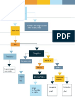 Mapa Conceptual El Acento y Tipos de Acento