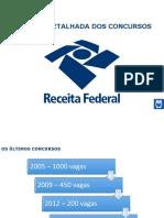 RaioX Receita Federal