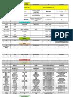Calendario de Actividades 02-06-10