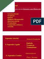 Isquemia Arterial aguda