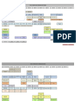 Estructura Curricunar Por Areas de Desarrollo Acad Semaforo
