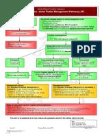 Final NWCN AF Guidelines (Issue 3_ Jun2011)