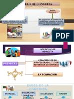 Modelos de Intervencion Psccopedagogica