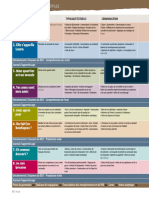 vo1_tab_contenus.pdf