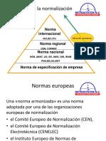 Tema 03 Normas Internacionales
