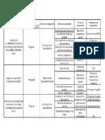 Analisis de Diseño Metodologico