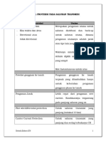 Tabel Proteksi Generator