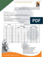 PVC-Canalizaciones Telefonicas Electricas