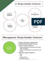 Managemen Terapi Kanker Ovarium
