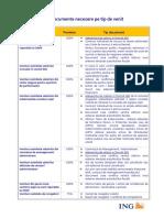 Lista Documente Necesare Pe Tip de Venit 9.9.2015[1]