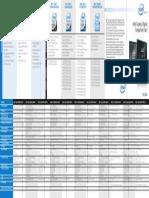 Intel 4Series Chipset Chart