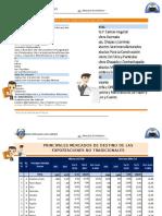 Lista de Exportacion de Productos No Tradicionales Del Perú 2016
