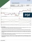 Positional Technical Pick-IDBI