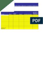 Sav Indices Calidad 2