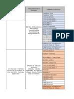 Itinerario Formativo II