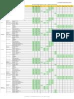Cálculo de Emisiones III Modificacion Del EIA Yanacocha Oeste
