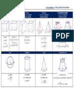 Formule Cls. a VIII a Poliedre Și Corpuri Rotunde (Pe o Pagina)