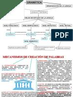 Lengua Española (Para Estudiar)