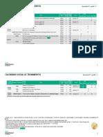 Calendário de Treinamentos FY17 1.1