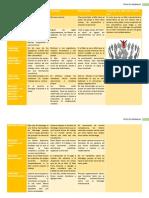 Tipos_de_liderazgo.pdf