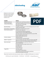 993412A REF Cavitation Check List
