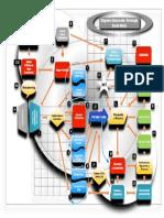 Diagrama Social Media Estrategia