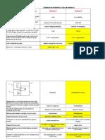 Exemple Electrotehnica 2016 Rezolvate