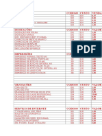 Tabela de Preco Do Timer Cafe