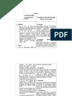 Aporte Trabajo Colaborativo 1 Modelos de Intervención en Psicologia