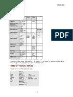03-Modal Verbs.pdf