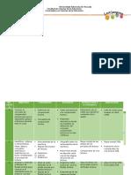 Matriz de Planeación