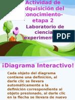 Diagrama-Metodo cientifico