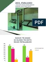 Hasil Evaluasi Tb 2014