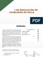 PROBLEMAS DE FALLAS 2016.pptx