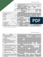 Analisis SPM Kertas 2 (2003 - 2015)