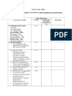 Course Time Table