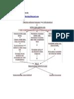 Pathways Gastroenteritis