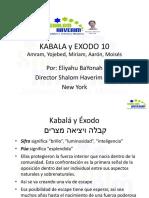 Kabala y Exodo 10 Amram Yojebed