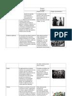 Grupos Sociales en Mexico