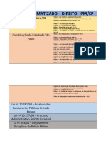 Edital Esquematizado Pm-sp