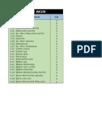 Spreadsheet Akuntansi
