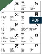 кандзи_марафон_тест_101-150.pdf
