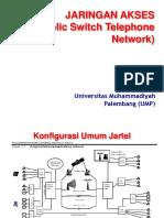 SisTel BAB-2 Jaringan Akses PSTN