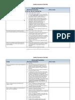 Quality Assurance Checklist