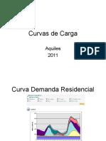 Curvas_de_Carga_-_exemplos