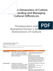 The Seven Dimensions of Culture