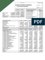 Situación Económico Financiera Al 30-06-2016